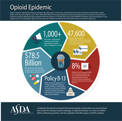 The U S Opioid Epidemic Council On Foreign Relations >> Opioids