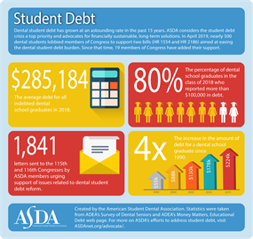 StudentDebt_Infographic_12-12-17_WEB